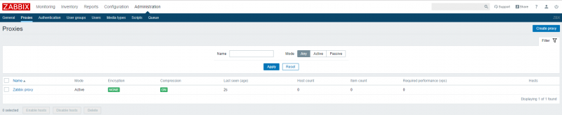 Zabbix proxy status view